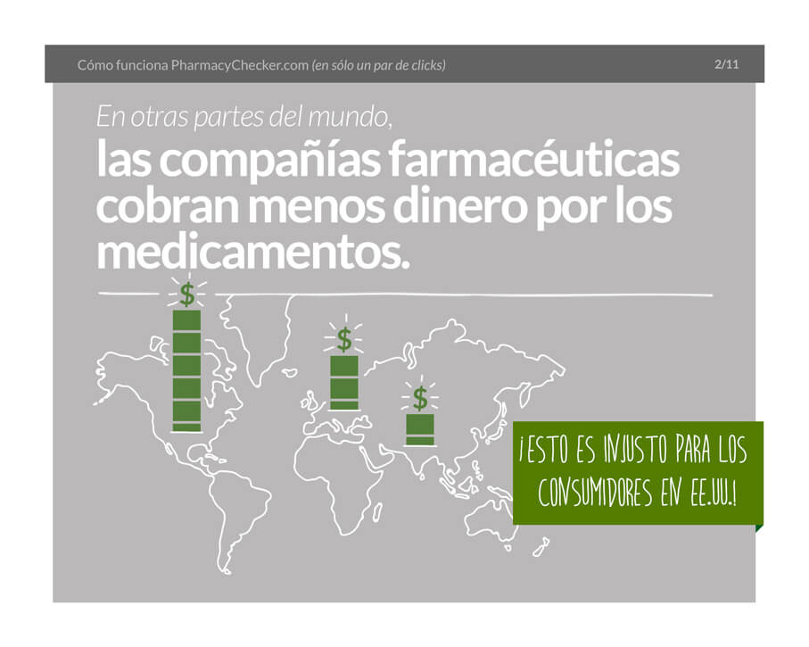 Buying Medications Internationally - Slide 3