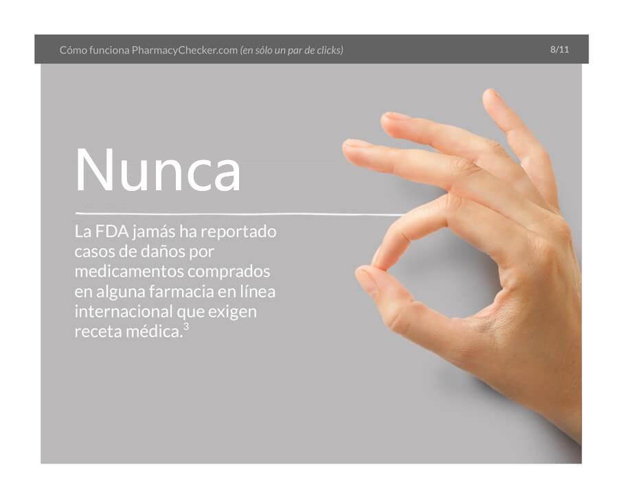 Buying Medications Internationally - Slide 9