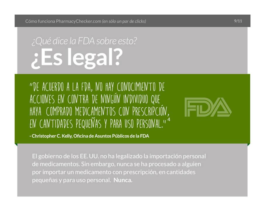 Buying Medications Internationally - Slide 10