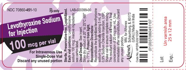 Levothyroxine Packaging Label