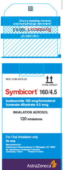 Symbicort Packaging